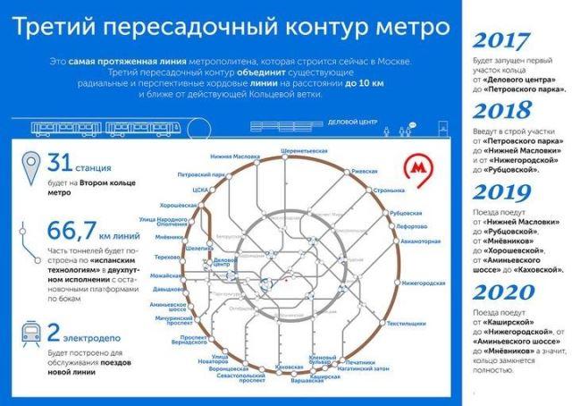схема метро спб 2020 крупным планом на карте