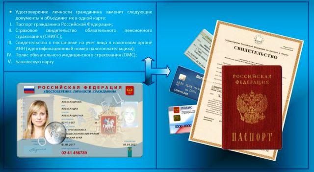Изображение - Паспорт гражданина россии в 2019-2020 году %D1%80%D0%BE%D1%81%D1%81%D0%B8%D0%B9%D1%81%D0%BA%D0%B8%D0%B9-%D0%BF%D0%B0%D1%81%D0%BF%D0%BE%D1%80%D1%824