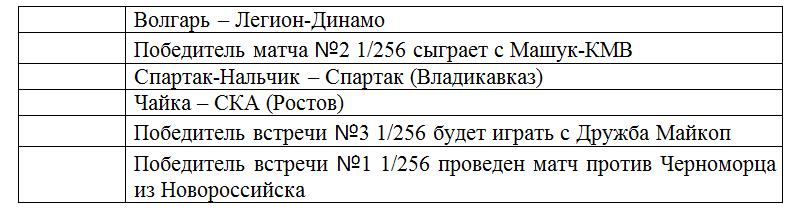 Рейтинг школ Москвы 2019-2020 года: топ лучших образовательных учреждений картинки